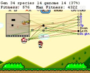 artificial neural network game testing